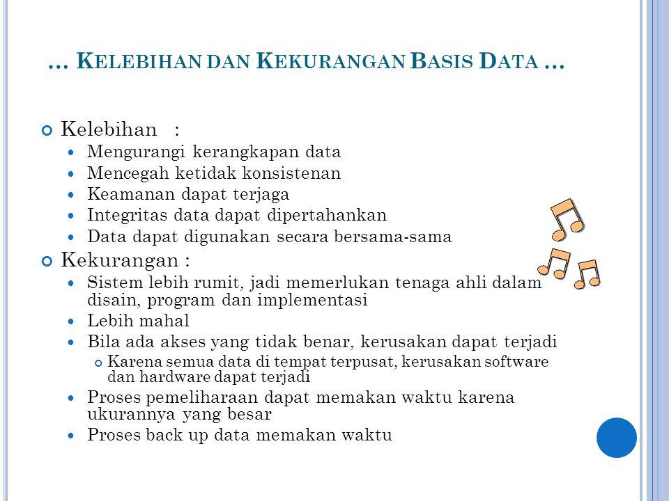 … K ELEBIHAN DAN K EKURANGAN B ASIS D ATA … Kelebihan:  Mengurangi kerangkapan data  Mencegah ketidak konsistenan  Keamanan dapat terjaga  Integritas data dapat dipertahankan  Data dapat digunakan secara bersama-sama Kekurangan :  Sistem lebih rumit, jadi memerlukan tenaga ahli dalam disain, program dan implementasi  Lebih mahal  Bila ada akses yang tidak benar, kerusakan dapat terjadi Karena semua data di tempat terpusat, kerusakan software dan hardware dapat terjadi  Proses pemeliharaan dapat memakan waktu karena ukurannya yang besar  Proses back up data memakan waktu
