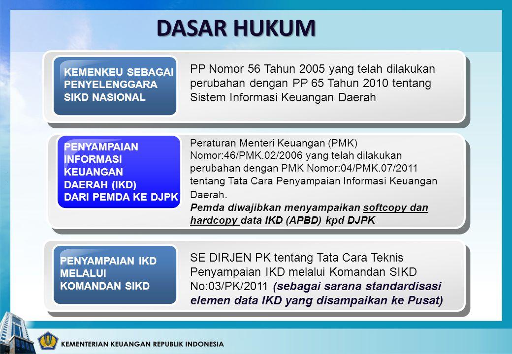 DASAR HUKUM KEMENKEU SEBAGAI PENYELENGGARA SIKD NASIONAL PP Nomor 56 Tahun 2005 yang telah dilakukan perubahan dengan PP 65 Tahun 2010 tentang Sistem Informasi Keuangan Daerah PENYAMPAIAN INFORMASI KEUANGAN DAERAH (IKD) DARI PEMDA KE DJPK Peraturan Menteri Keuangan (PMK) Nomor:46/PMK.02/2006 yang telah dilakukan perubahan dengan PMK Nomor:04/PMK.07/2011 tentang Tata Cara Penyampaian Informasi Keuangan Daerah.