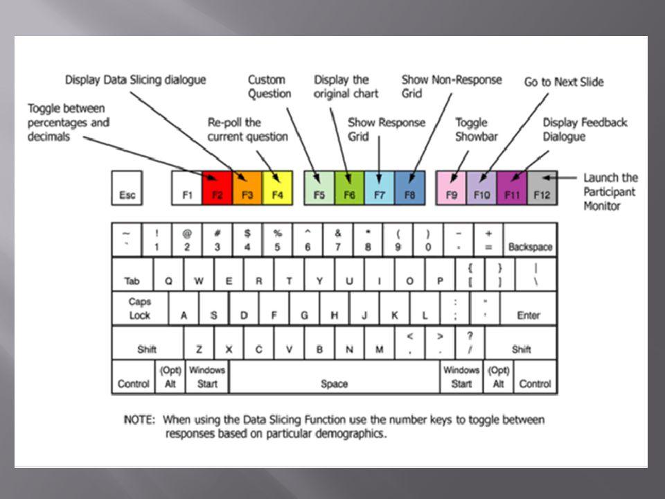 PENGERTIAN  function keys atau diartikan dalam bahasa indonesia adalah tombol fungsi , F1 sampai F12 memiliki berbagai kegunaan yang berbeda atau tidak digunakan sama sekali.