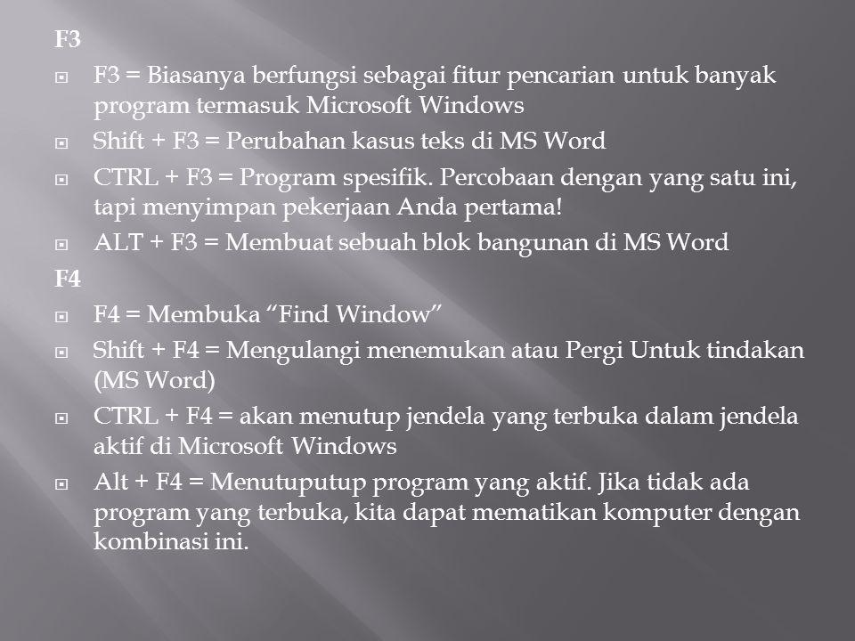 F3  F3 = Biasanya berfungsi sebagai fitur pencarian untuk banyak program termasuk Microsoft Windows  Shift + F3 = Perubahan kasus teks di MS Word 