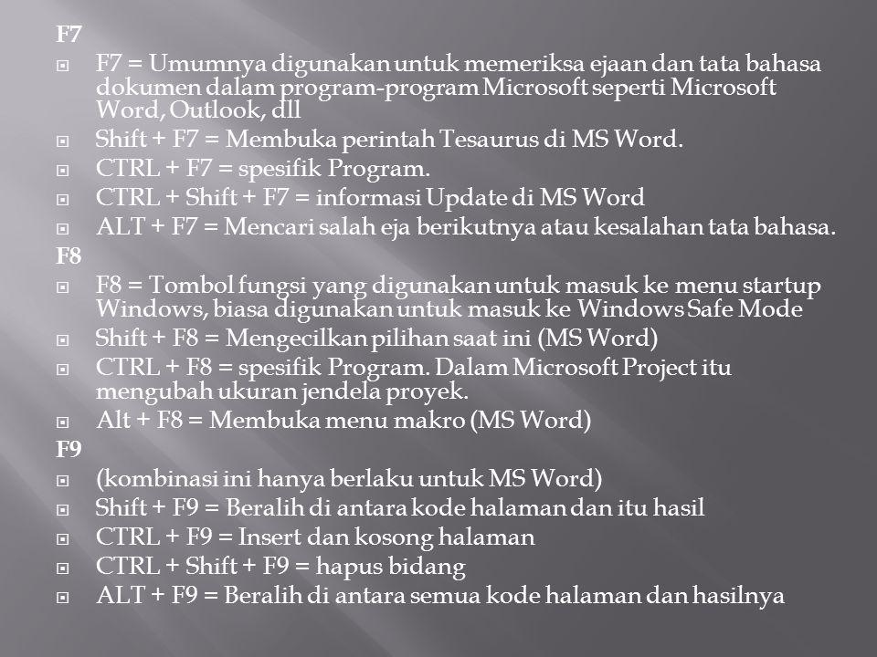 F10 (Fungsi lain MS Word)  Shift + F10 = Menampilkan menu shortcut  CTRL + F10 = Memaksimalkan dokumen pada jendela  CTRL + Shift + F10 = Mengaktifkan to ruler (Non-fungsional)  ALT + F10 = Memaksimalkan jendela program  F11  F11 = Modus layar penuh di semua browser Internet modern.