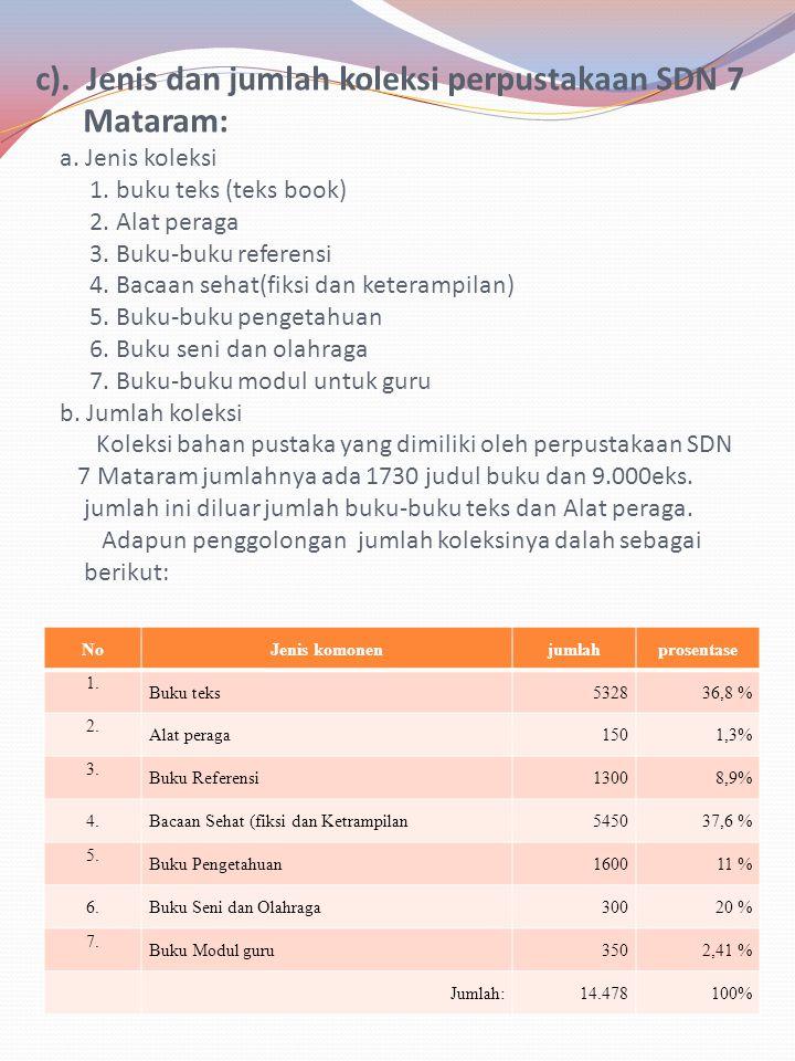 c). Jenis dan jumlah koleksi perpustakaan SDN 7 Mataram: a. Jenis koleksi 1. buku teks (teks book) 2. Alat peraga 3. Buku-buku referensi 4. Bacaan seh