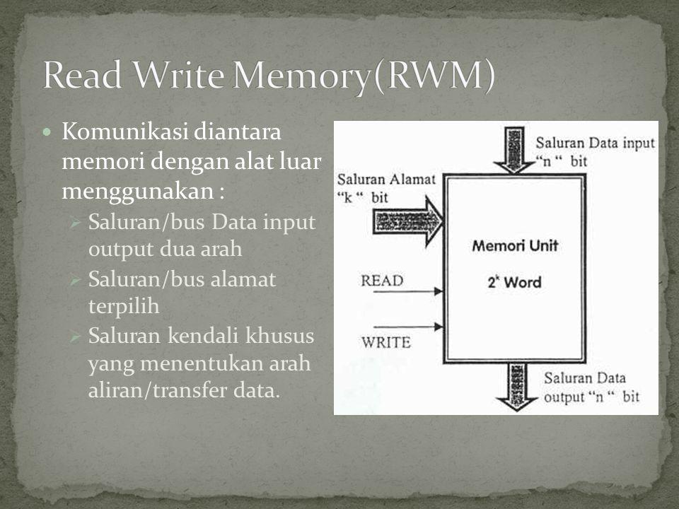  Komunikasi diantara memori dengan alat luar menggunakan :  Saluran/bus Data input output dua arah  Saluran/bus alamat terpilih  Saluran kendali khusus yang menentukan arah aliran/transfer data.