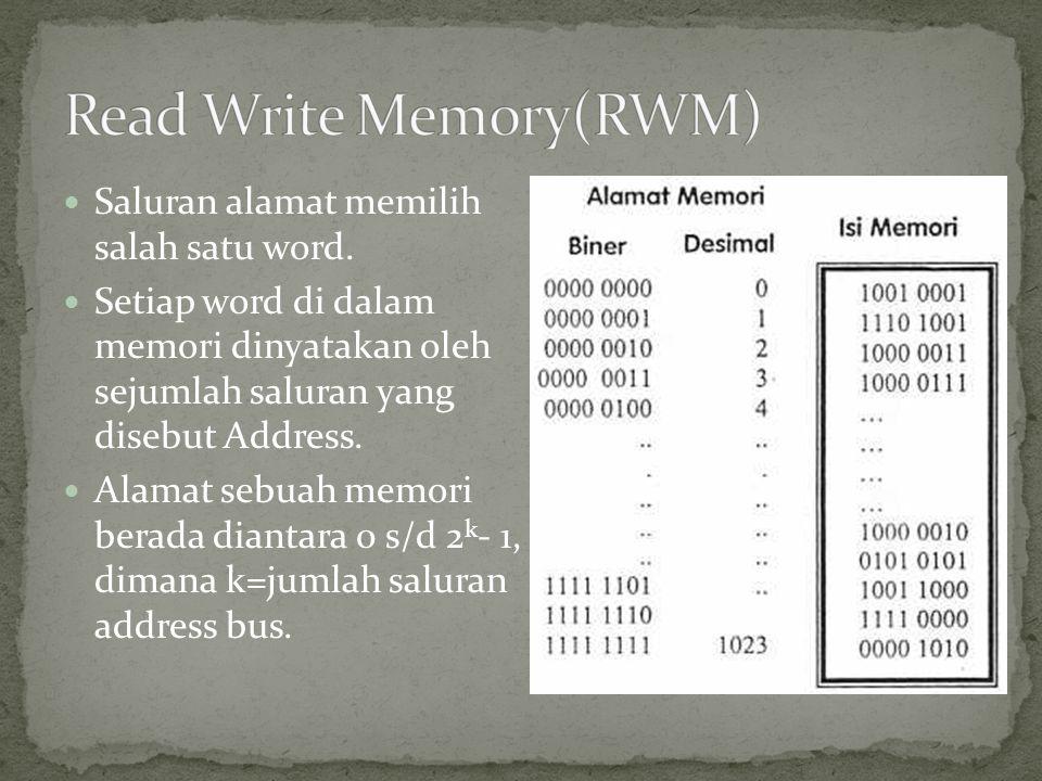  Saluran alamat memilih salah satu word.  Setiap word di dalam memori dinyatakan oleh sejumlah saluran yang disebut Address.  Alamat sebuah memori