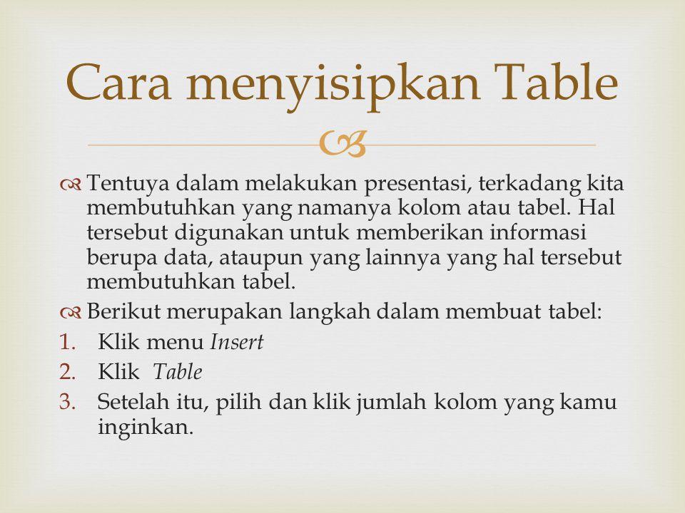   Tentuya dalam melakukan presentasi, terkadang kita membutuhkan yang namanya kolom atau tabel. Hal tersebut digunakan untuk memberikan informasi be