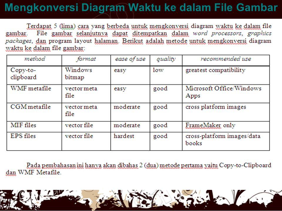 Mengkonversi Diagram Waktu ke dalam File Gambar