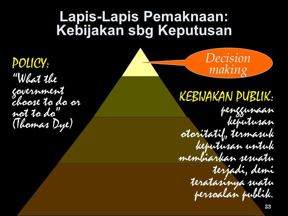"""Lapis-Lapis Pemaknaan: Kebijakan sbg Keputusan POLICY: """"What the government choose to do or not to do"""" (Thomas Dye) KEBIJAKAN PUBLIK: penggunaan keput"""