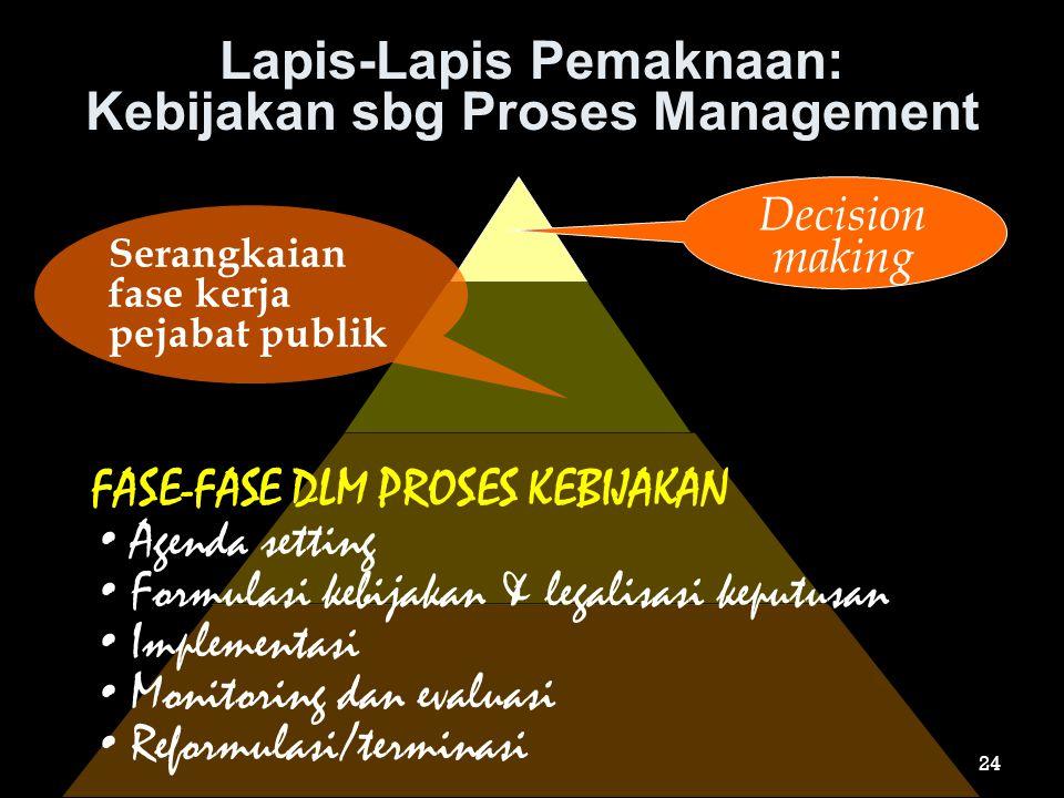 Lapis-Lapis Pemaknaan: Kebijakan sbg Proses Management Decision making Serangkaian fase kerja pejabat publik FASE-FASE DLM PROSES KEBIJAKAN •A•Agenda