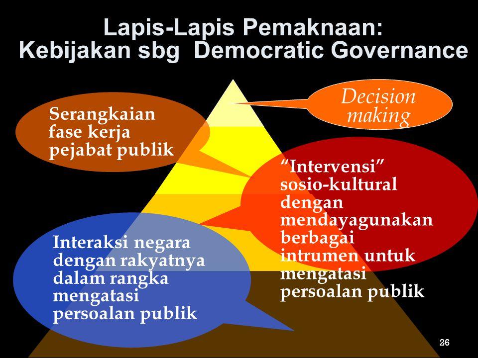 """Lapis-Lapis Pemaknaan: Kebijakan sbg Democratic Governance Decision making Serangkaian fase kerja pejabat publik """"Intervensi"""" sosio-kultural dengan me"""