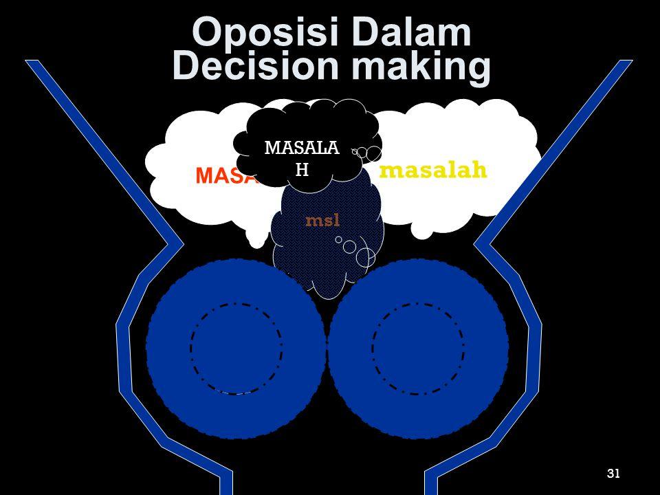masalah MASALAH msl MASALA H Oposisi Dalam Decision making 31