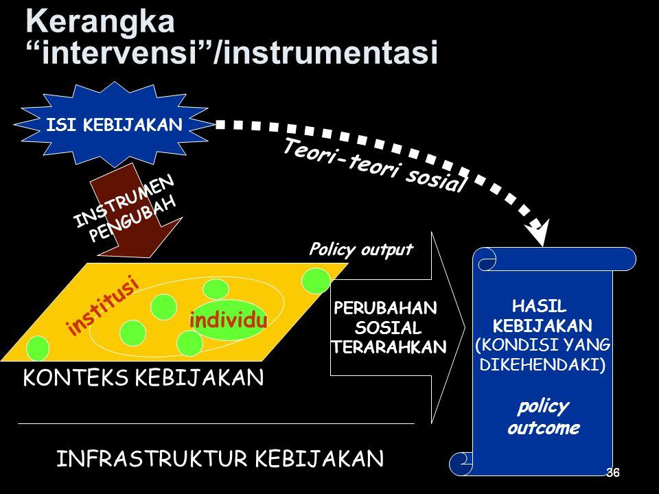 """Kerangka """"intervensi""""/instrumentasi ISI KEBIJAKAN KONTEKS KEBIJAKAN INSTRUMEN PENGUBAH individu institusi PERUBAHAN SOSIAL TERARAHKAN HASIL KEBIJAKAN"""
