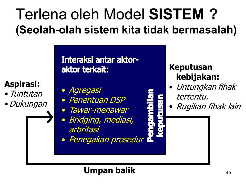Terlena oleh Model SISTEM ? (Seolah-olah sistem kita tidak bermasalah) Aspirasi: •Tuntutan •Dukungan Keputusan kebijakan: •Untungkan fihak tertentu. •