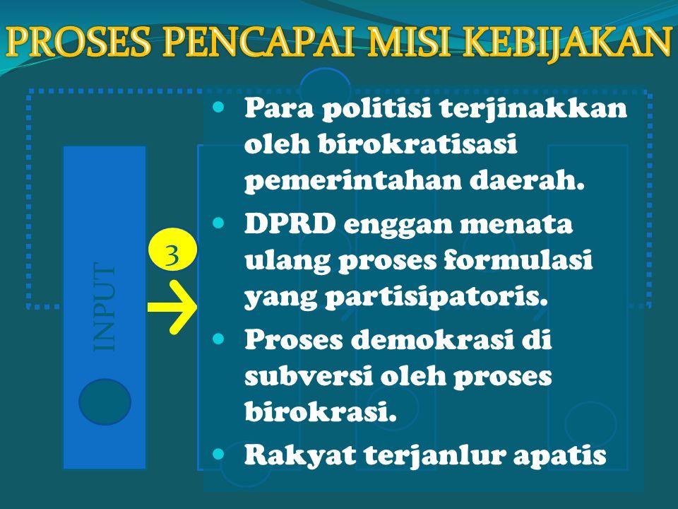 INPUT PROSES PENTUAN OUTPUTOUTCOME 1 2 3 4 5 6 7 8  Para politisi terjinakkan oleh birokratisasi pemerintahan daerah.  DPRD enggan menata ulang pros