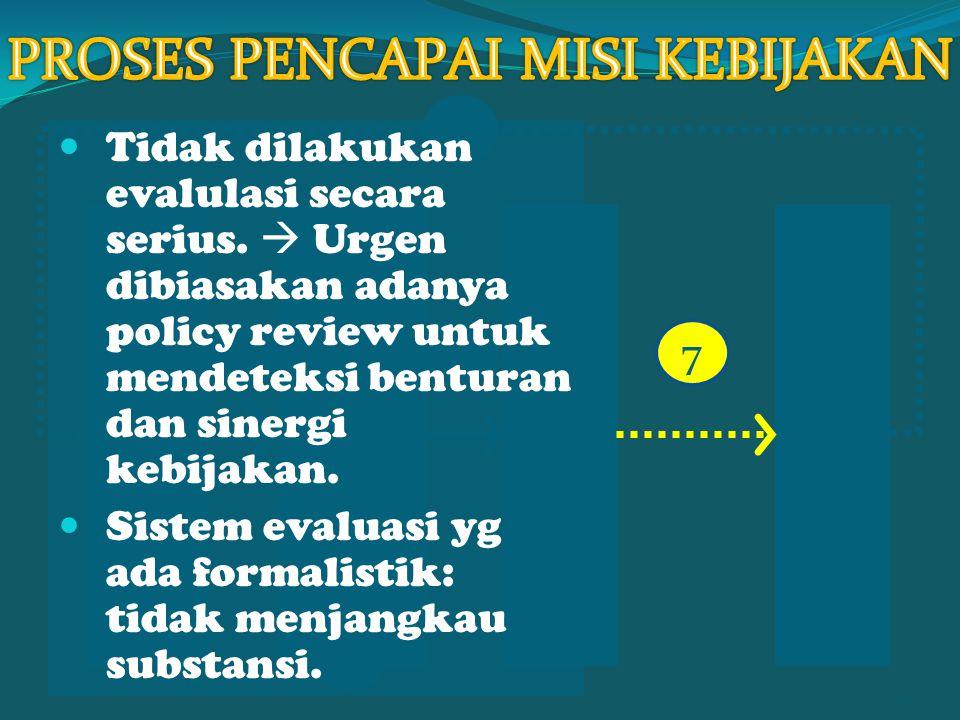 INPUT PROSES PENTUAN OUTPUTOUTCOME 1 2 3 4 5 6 7 8  Tidak dilakukan evalulasi secara serius.  Urgen dibiasakan adanya policy review untuk mendeteksi