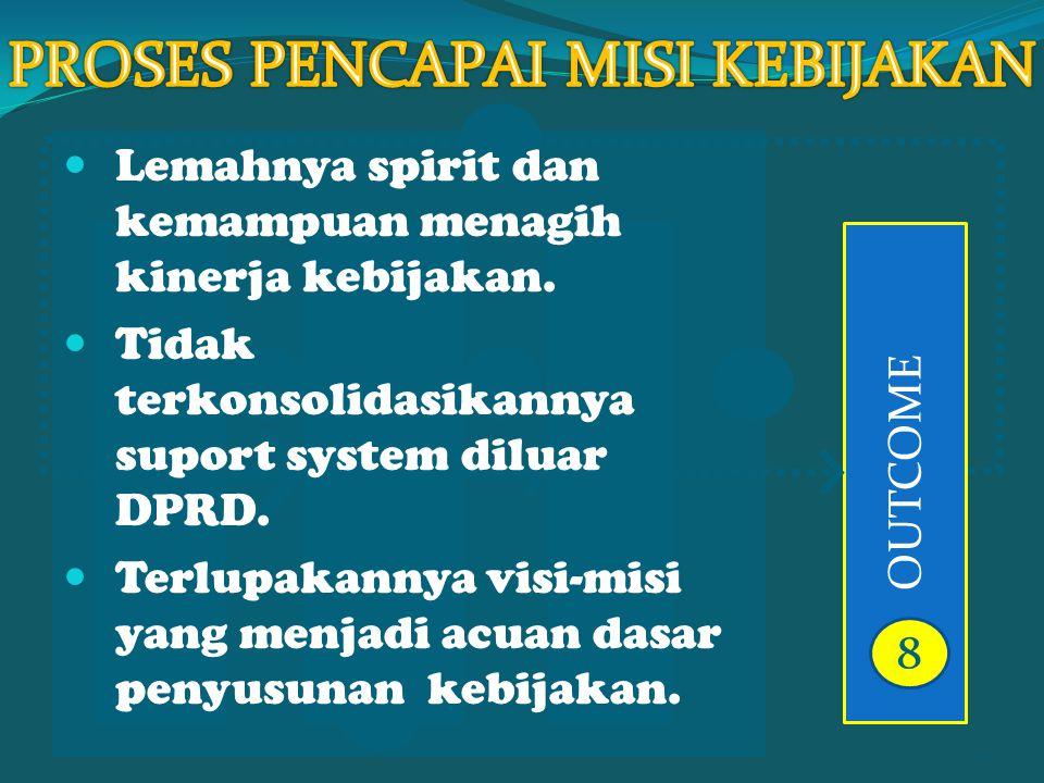INPUT PROSES PENTUAN OUTPUTOUTCOME 1 2 3 4 5 6 7 8  Lemahnya spirit dan kemampuan menagih kinerja kebijakan.  Tidak terkonsolidasikannya suport syst