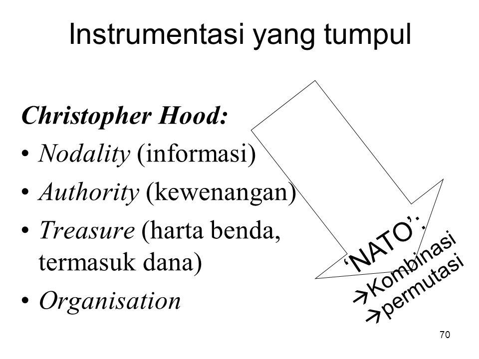 Instrumentasi yang tumpul Christopher Hood: •Nodality (informasi) •Authority (kewenangan) •Treasure (harta benda, termasuk dana) •Organisation 'NATO':