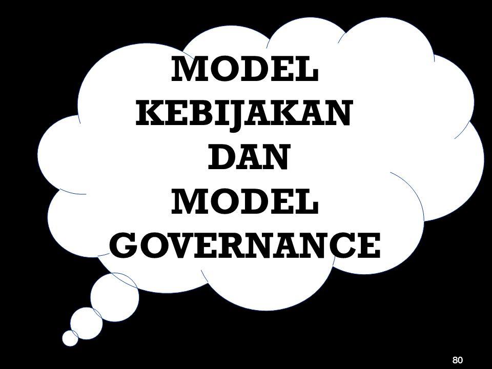 MODEL KEBIJAKAN DAN MODEL GOVERNANCE MODEL KEBIJAKAN DAN MODEL GOVERNANCE 80