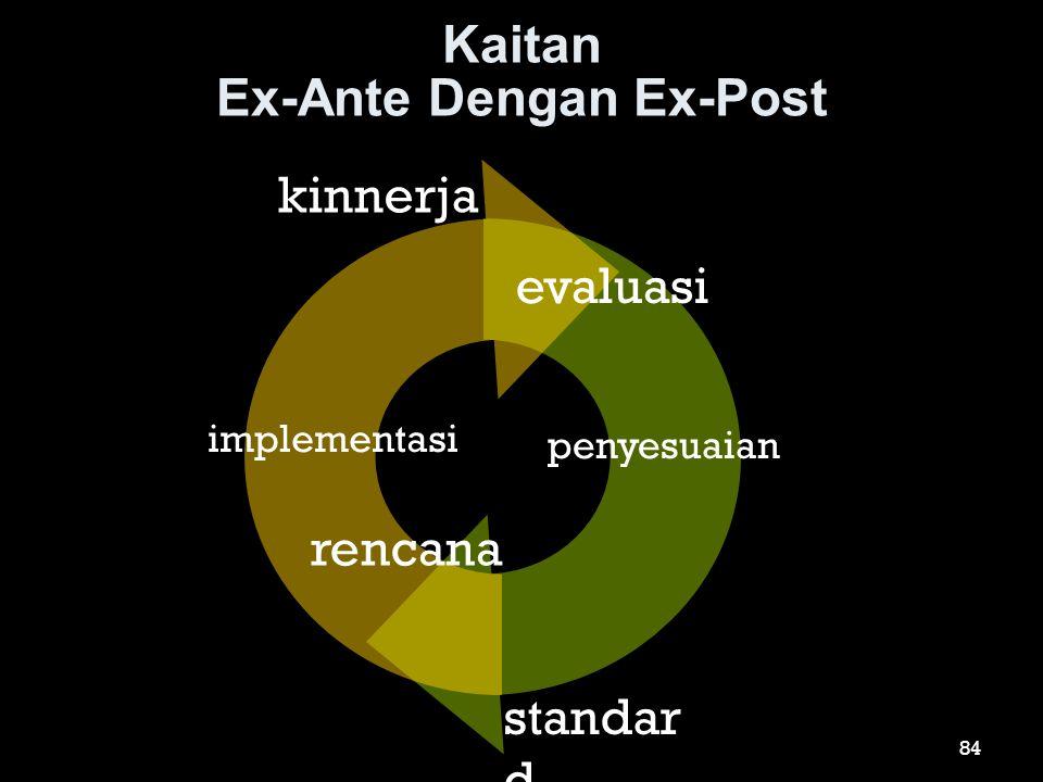 Kaitan Ex-Ante Dengan Ex-Post penyesuaian kinnerja evaluasi implementasi rencana standar d 84