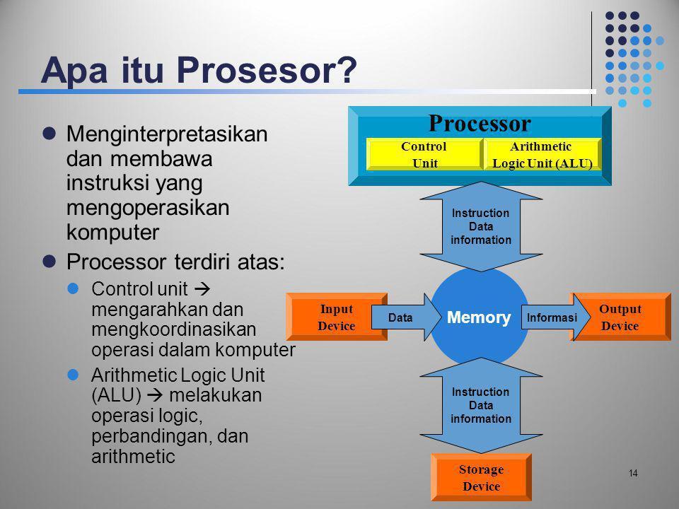 Apa itu Prosesor?  Menginterpretasikan dan membawa instruksi yang mengoperasikan komputer  Processor terdiri atas:  Control unit  mengarahkan dan