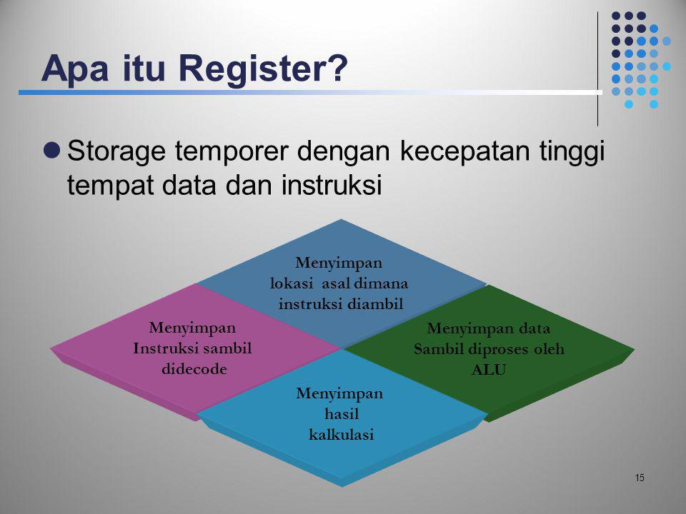 Apa itu Register.