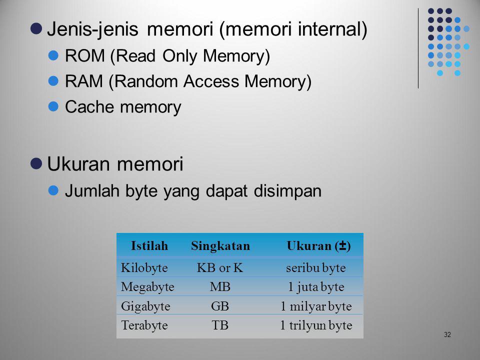  Jenis-jenis memori (memori internal)  ROM (Read Only Memory)  RAM (Random Access Memory)  Cache memory  Ukuran memori  Jumlah byte yang dapat d