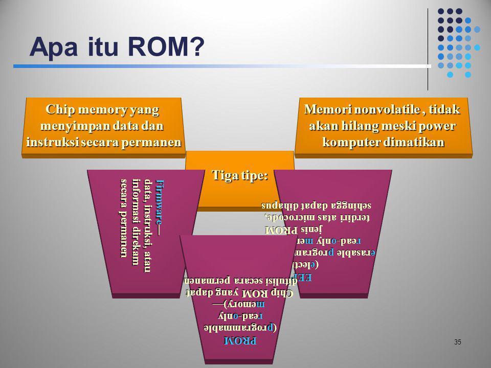Apa itu ROM? 35 Chip memory yang menyimpan data dan instruksi secara permanen Memori nonvolatile, tidak akan hilang meski power komputer dimatikan Tig