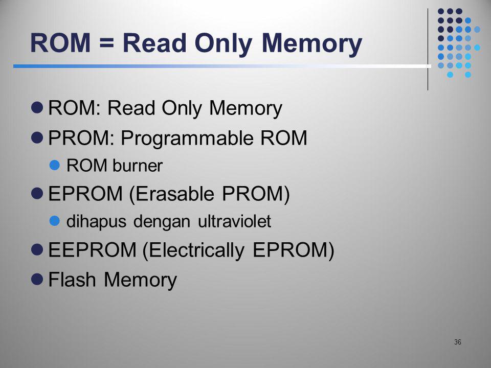 ROM = Read Only Memory  ROM: Read Only Memory  PROM: Programmable ROM  ROM burner  EPROM (Erasable PROM)  dihapus dengan ultraviolet  EEPROM (El