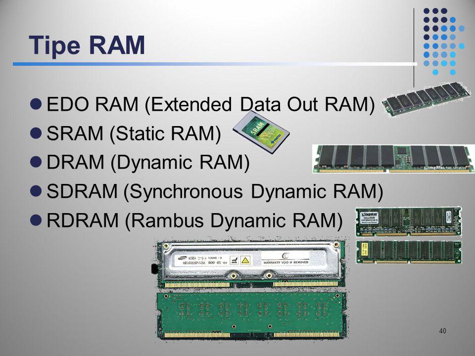 Tipe RAM  EDO RAM (Extended Data Out RAM)  SRAM (Static RAM)  DRAM (Dynamic RAM)  SDRAM (Synchronous Dynamic RAM)  RDRAM (Rambus Dynamic RAM) 40