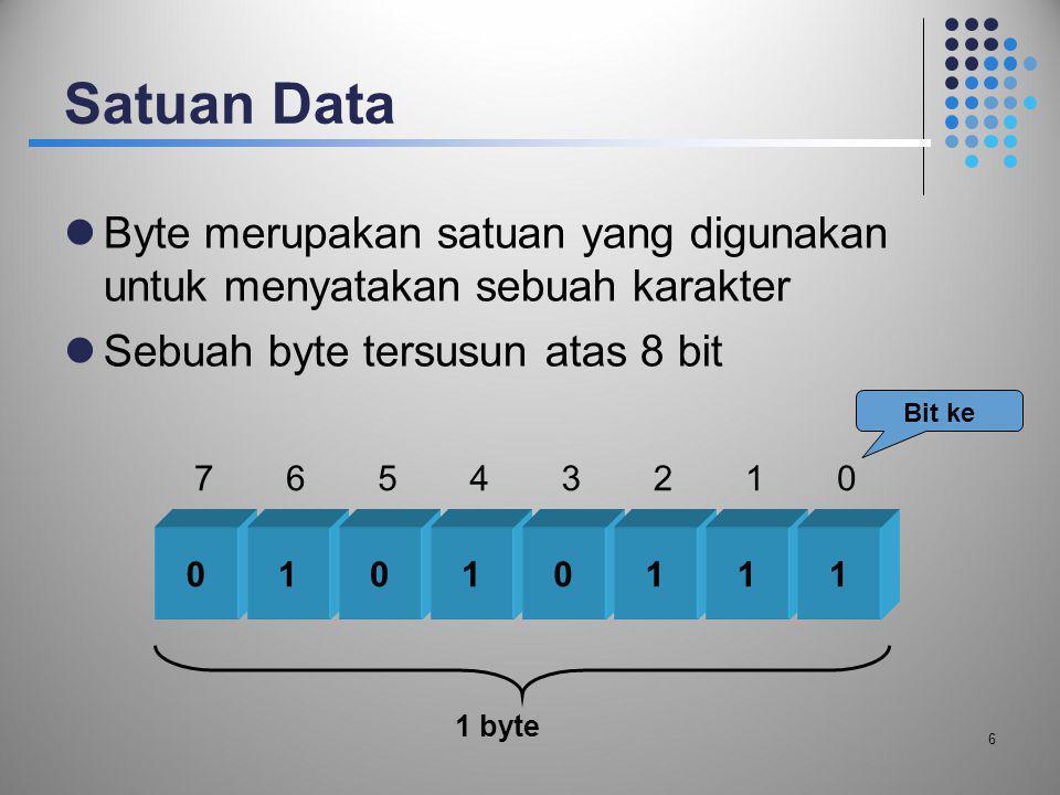 Satuan Data  Byte merupakan satuan yang digunakan untuk menyatakan sebuah karakter  Sebuah byte tersusun atas 8 bit 6 01010111 1 byte 76543210 Bit k