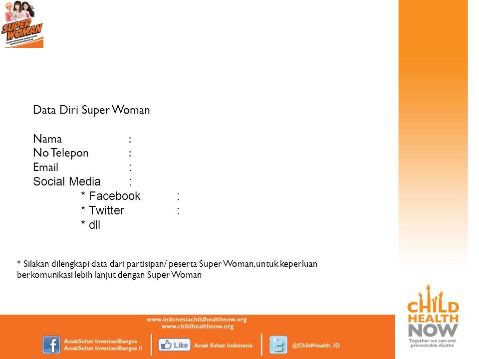 Data Diri Super Woman Nama : No Telepon : Email : Social Media : * Facebook : * Twitter : * dll * Silakan dilengkapi data dari partisipan/ peserta Sup