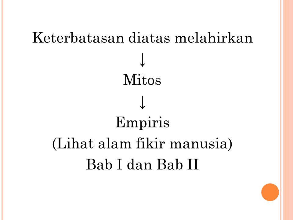Keterbatasan diatas melahirkan ↓ Mitos ↓ Empiris (Lihat alam fikir manusia) Bab I dan Bab II