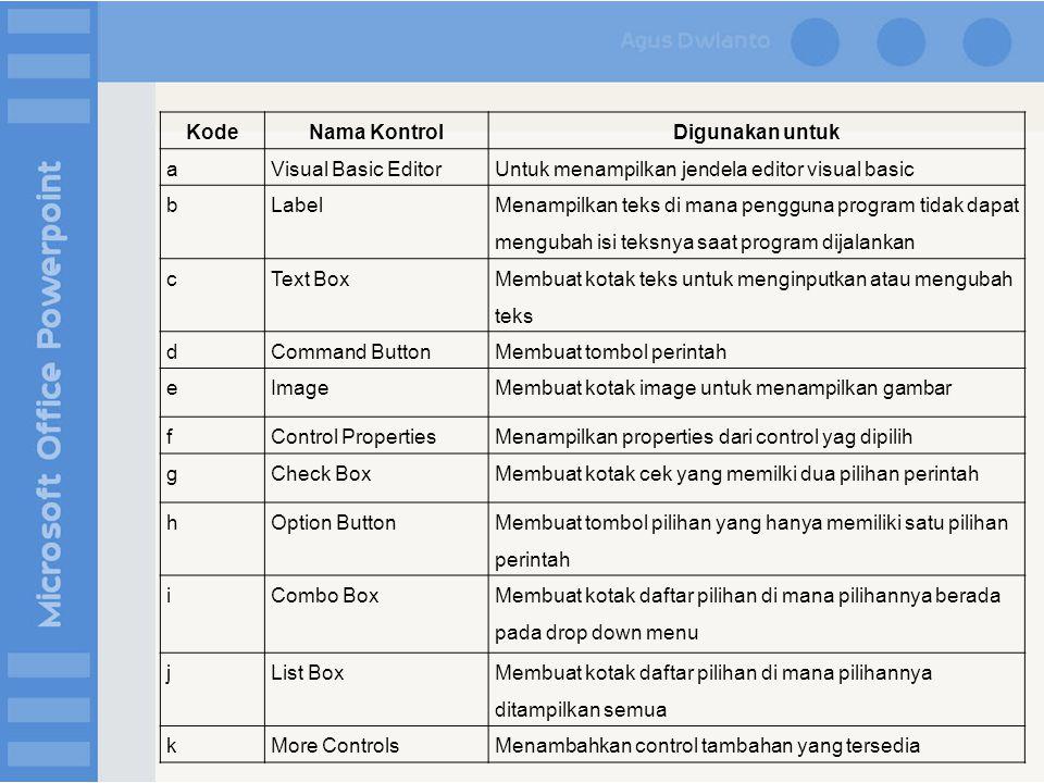 KodeNama KontrolDigunakan untuk aVisual Basic EditorUntuk menampilkan jendela editor visual basic bLabel Menampilkan teks di mana pengguna program tidak dapat mengubah isi teksnya saat program dijalankan cText Box Membuat kotak teks untuk menginputkan atau mengubah teks dCommand ButtonMembuat tombol perintah eImageMembuat kotak image untuk menampilkan gambar fControl PropertiesMenampilkan properties dari control yag dipilih gCheck BoxMembuat kotak cek yang memilki dua pilihan perintah hOption Button Membuat tombol pilihan yang hanya memiliki satu pilihan perintah iCombo Box Membuat kotak daftar pilihan di mana pilihannya berada pada drop down menu jList Box Membuat kotak daftar pilihan di mana pilihannya ditampilkan semua kMore ControlsMenambahkan control tambahan yang tersedia