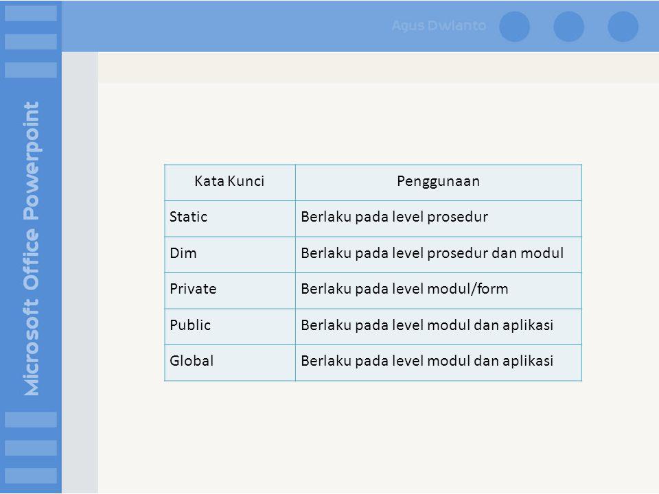 Kata KunciPenggunaan StaticBerlaku pada level prosedur DimBerlaku pada level prosedur dan modul PrivateBerlaku pada level modul/form PublicBerlaku pada level modul dan aplikasi GlobalBerlaku pada level modul dan aplikasi