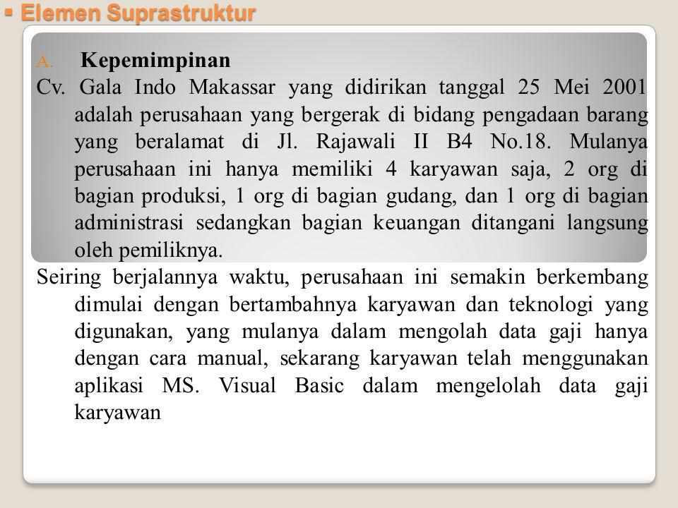  Elemen Suprastruktur A. Kepemimpinan Cv. Gala Indo Makassar yang didirikan tanggal 25 Mei 2001 adalah perusahaan yang bergerak di bidang pengadaan b