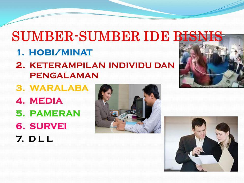 SUMBER-SUMBER IDE BISNIS 1. HOBI/MINAT 2. KETERAMPILAN INDIVIDU DAN PENGALAMAN 3. WARALABA 4. MEDIA 5. PAMERAN 6. SURVEI 7. D L L