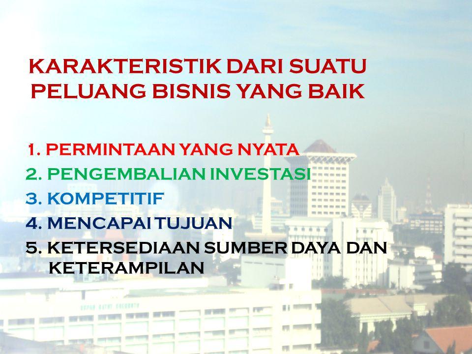 MENGIDENTIFIKASI DAN MENILAI PELUANG BISNIS 1.INDUSTRI DAN PASAR 2.