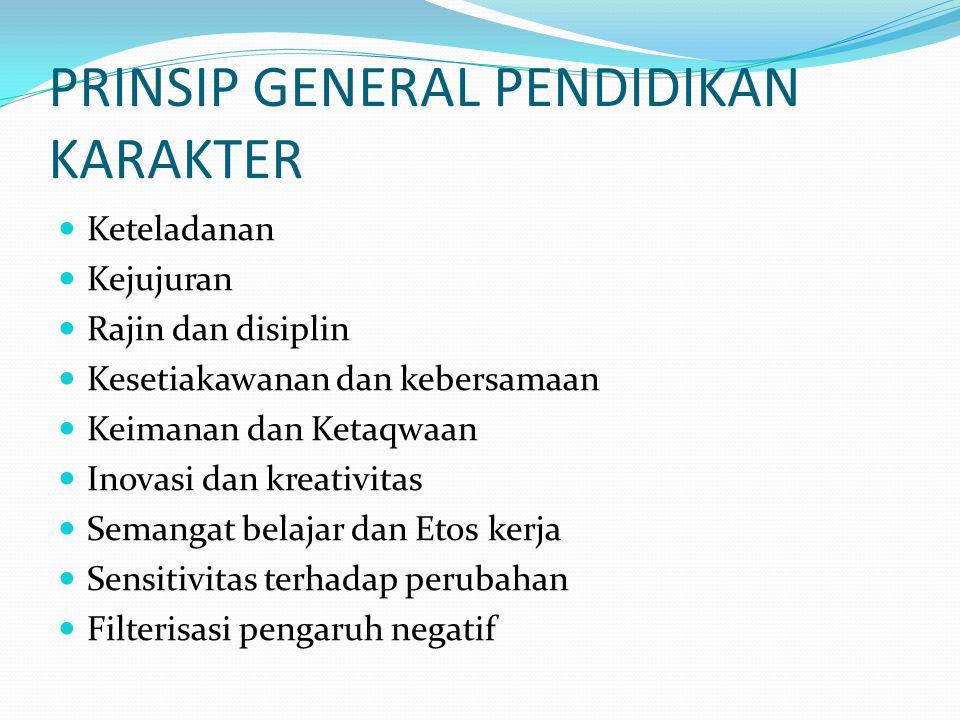 "PENDIDIKAN KARAKTER  Karakter Kebangsaan  Etika, Etika Berlalu lintas,  Kejujuran  Budaya Baca  Kebencanaan  Gerakan ""3menit Membaca"" ..."