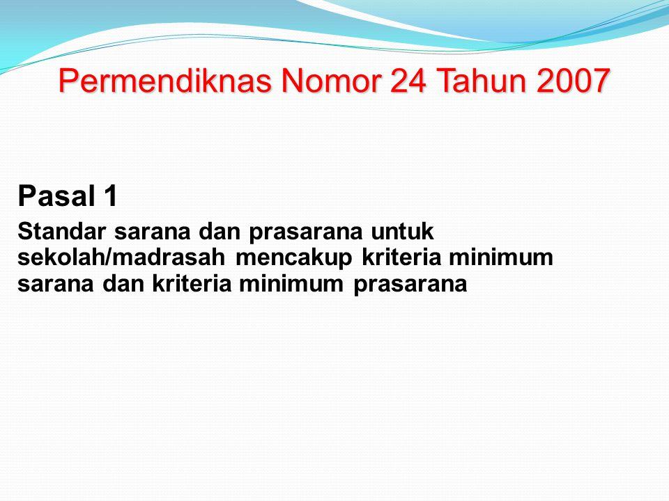 Edy Heri Suasana Kepala Dinas Pendidikan Kota Yogyakarta Disampaikan dalam Sarasehan Kepala Sekolah di Ruang Utama Tas Balaikota Yogyakarta, 3 Mei 201