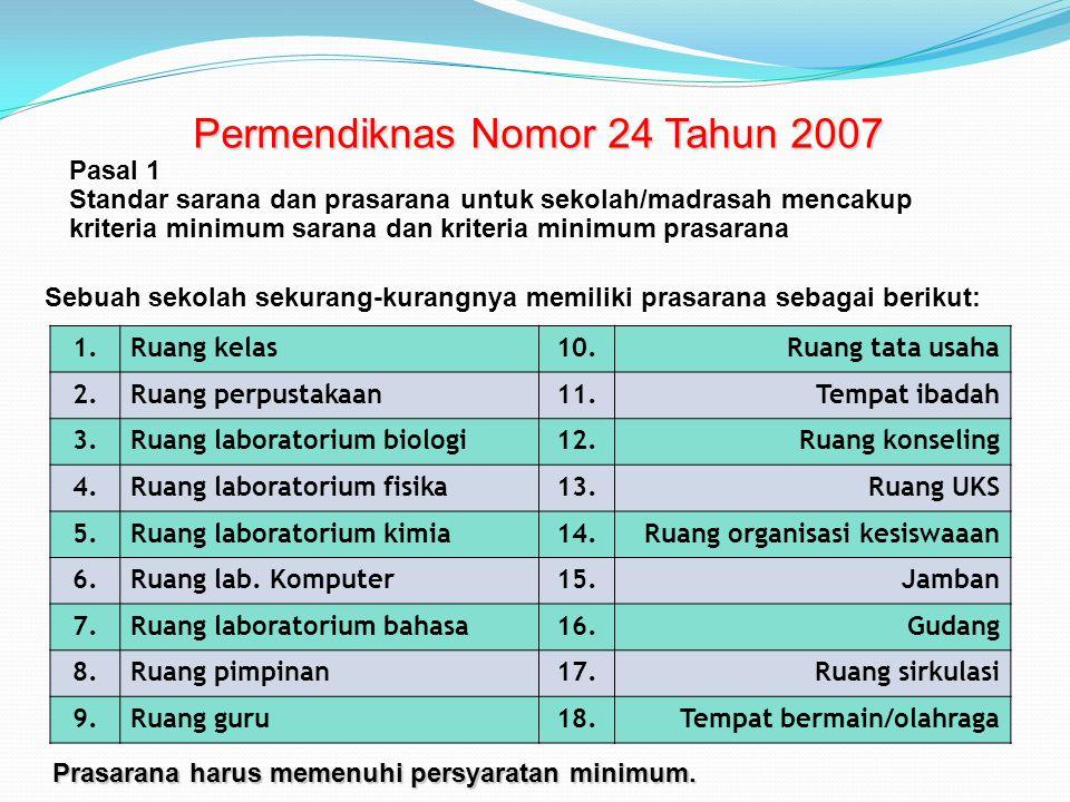 Permendiknas Nomor 24 Tahun 2007 Pasal 1 Standar sarana dan prasarana untuk sekolah/madrasah mencakup kriteria minimum sarana dan kriteria minimum pra