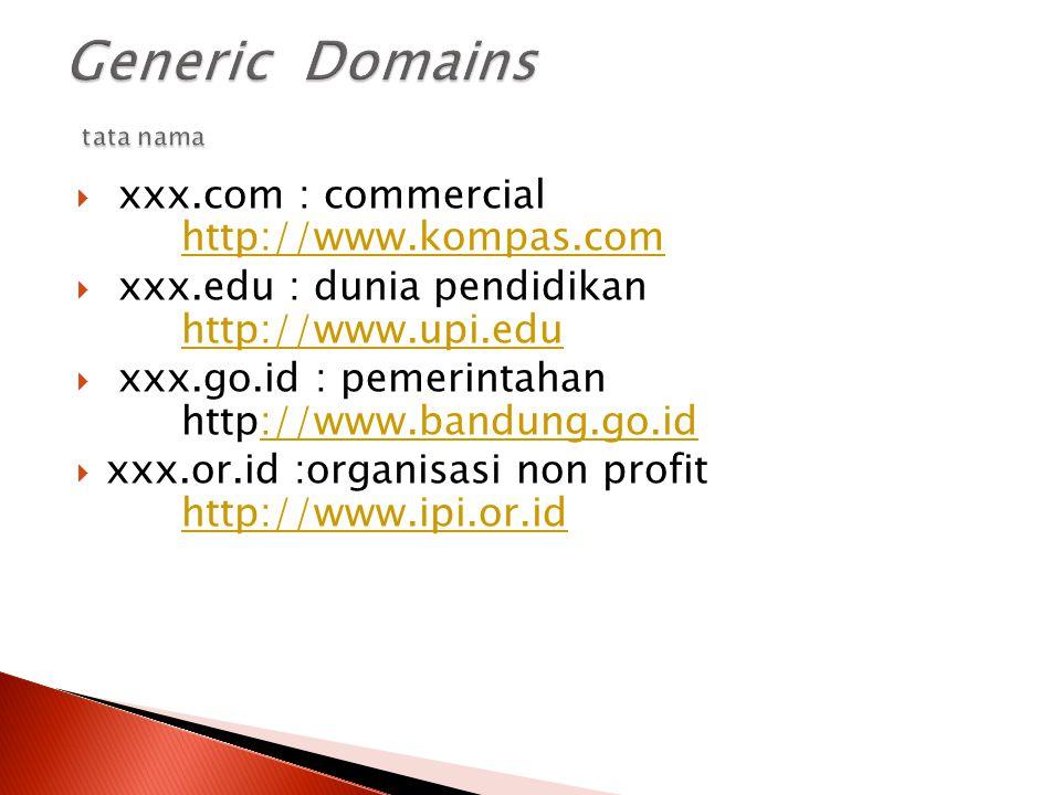 xxx.com : commercial http://www.kompas.comhttp://www.kompas.com  xxx.edu : dunia pendidikan http://www.upi.eduhttp://www.upi.edu  xxx.go.id : peme