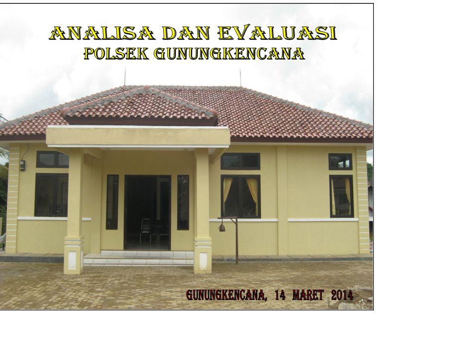 PENDAHULUAN DASAR 1.RENJA POLSEK GUNUNGKENCANA TAHUN 2014 2.