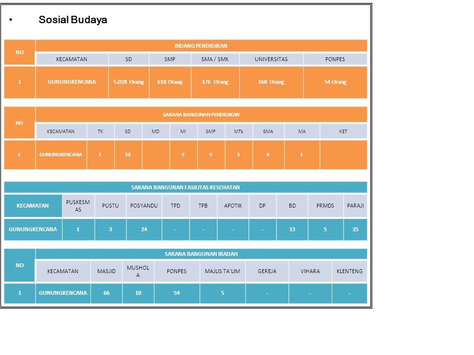 TAHUNKEJADIAN SELESAI JML RATA 2 KEJADIAN JML KEJADIAN PER JAM KET JTPJPTP% 2012 2013 17 24 4343 30 % 25 % TAHUNJML KEJADIAN KORBANKERUGIAN (RP)KET MDLBLR 2012 2013 Nihil • HANKAM 1.