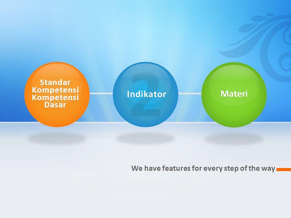 We have features for every step of the way Standar Kompetensi Kompetensi Dasar 2 Materi Indikator