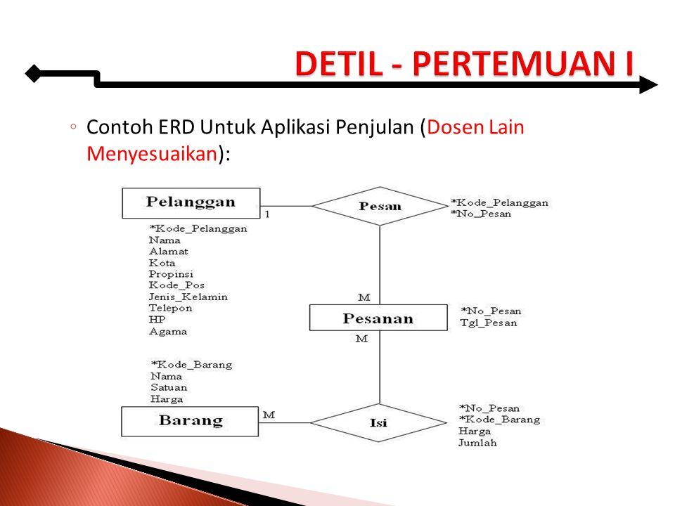 ◦ Contoh ERD Untuk Aplikasi Penjulan (Dosen Lain Menyesuaikan):
