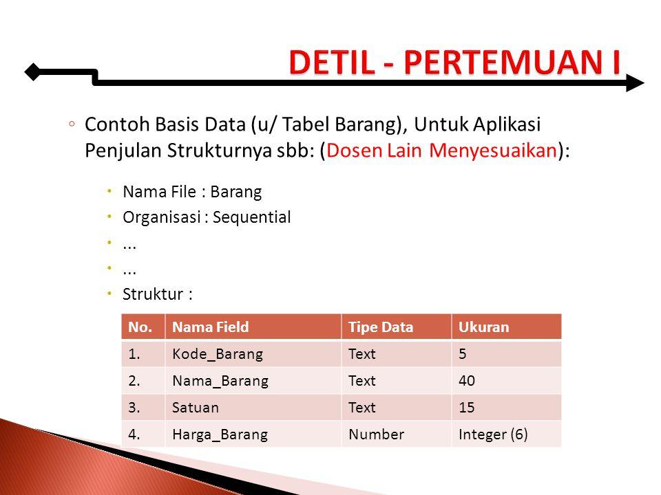 ◦ Contoh Basis Data (u/ Tabel Barang), Untuk Aplikasi Penjulan Strukturnya sbb: (Dosen Lain Menyesuaikan):  Nama File : Barang  Organisasi : Sequent