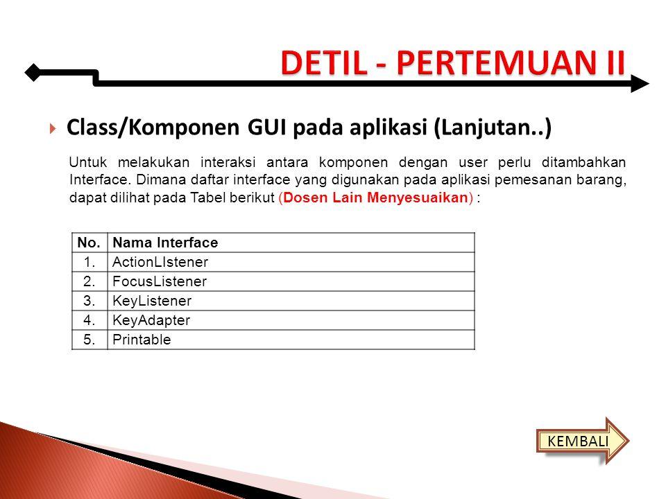  Class/Komponen GUI pada aplikasi (Lanjutan..) Untuk melakukan interaksi antara komponen dengan user perlu ditambahkan Interface. Dimana daftar inter