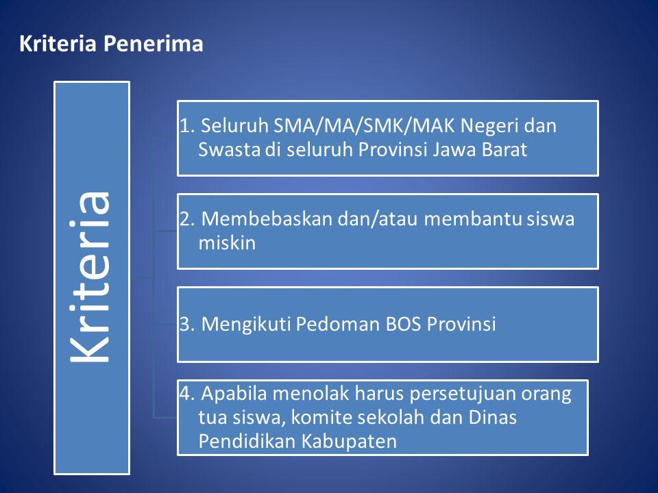 Kriteria Penerima Kriteria 1. Seluruh SMA/MA/SMK/MAK Negeri dan Swasta di seluruh Provinsi Jawa Barat 2. Membebaskan dan/atau membantu siswa miskin 3.