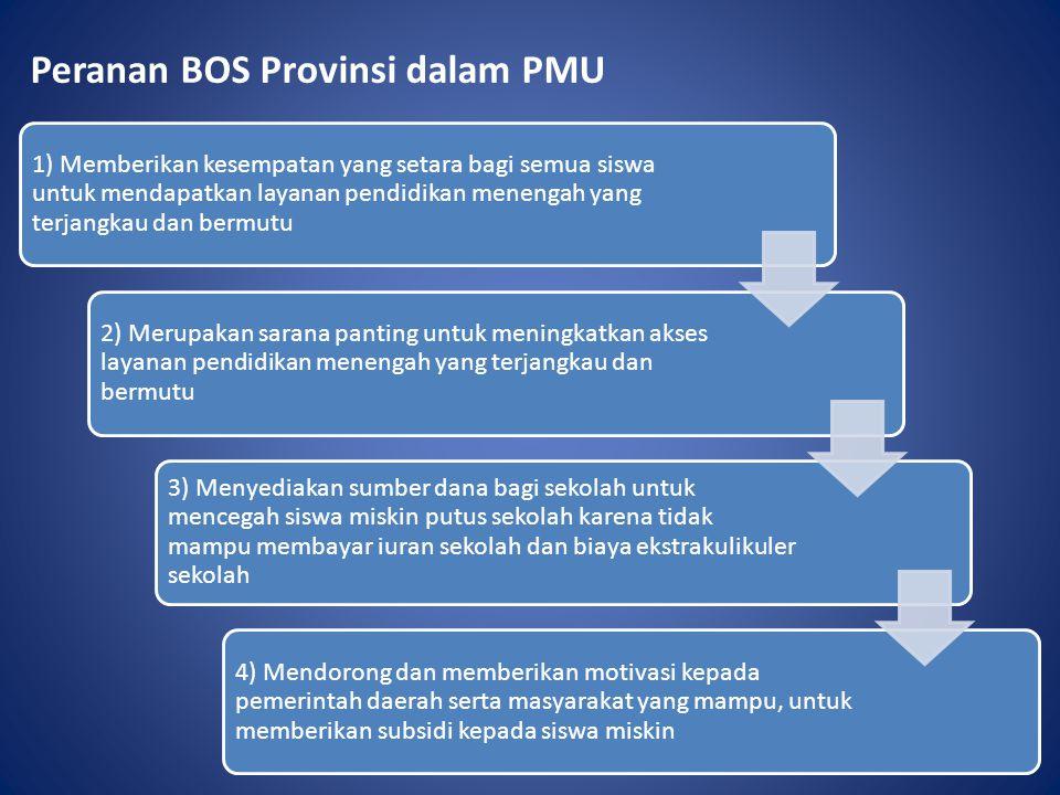 Peranan BOS Provinsi dalam PMU 1) Memberikan kesempatan yang setara bagi semua siswa untuk mendapatkan layanan pendidikan menengah yang terjangkau dan