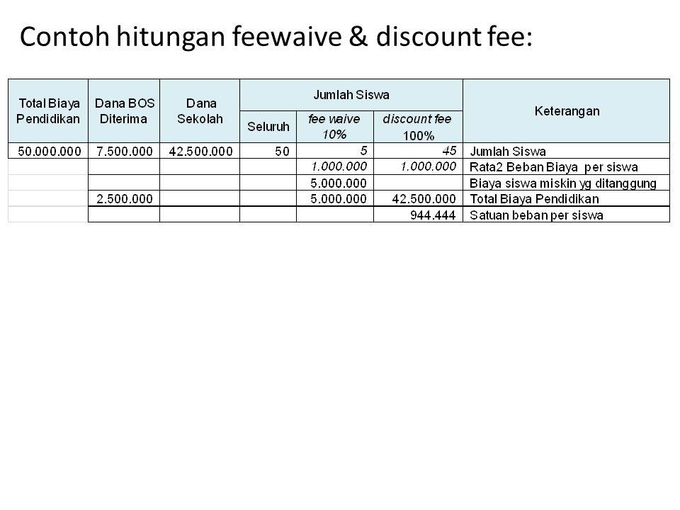 Contoh hitungan feewaive & discount fee: