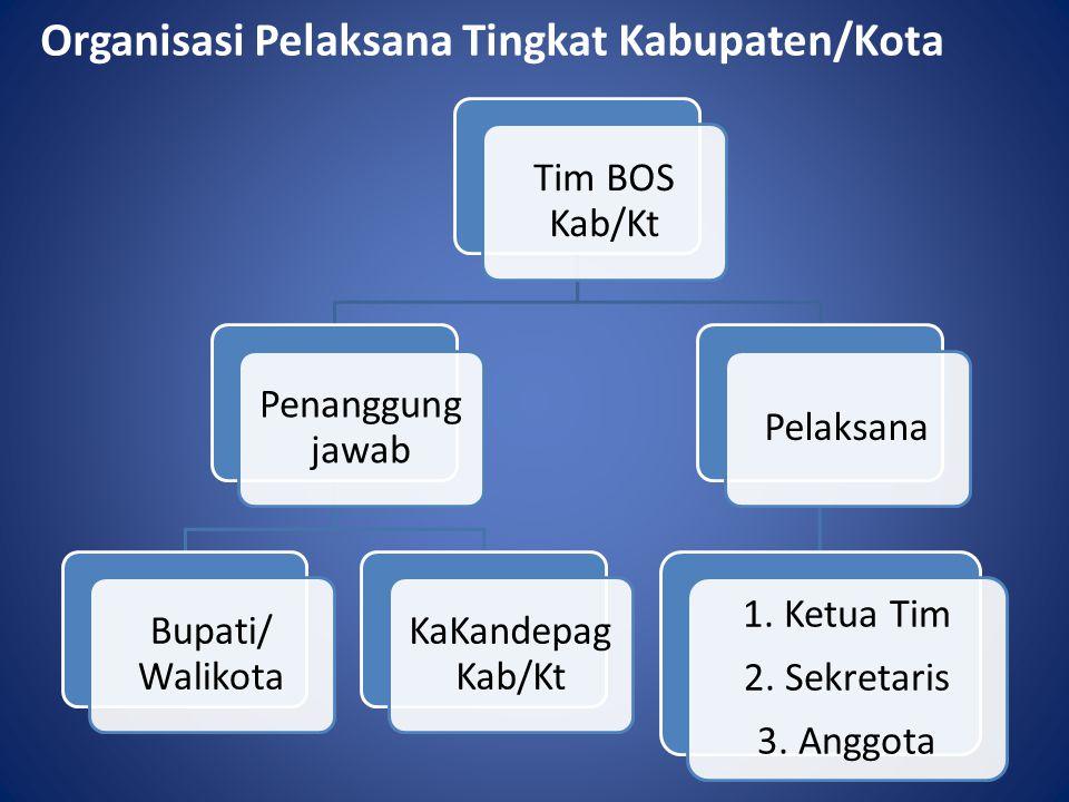 Organisasi Pelaksana Tingkat Kabupaten/Kota Tim BOS Kab/Kt Penanggung jawab Bupati/ Walikota KaKandepag Kab/Kt Pelaksana 1. Ketua Tim 2. Sekretaris 3.
